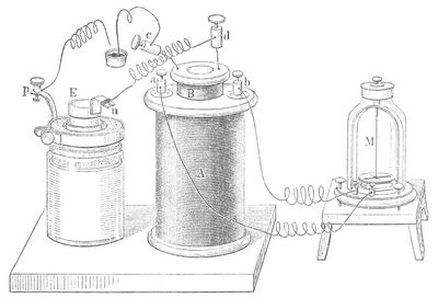 Fig. 3. Voltainduktion.